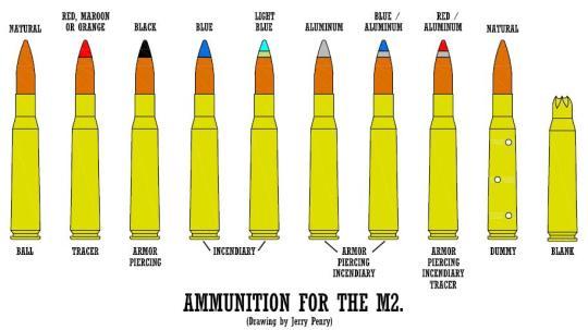 m2ammunitiontypes